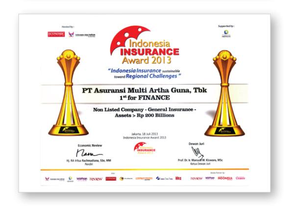 """Pencapaian ke empat yang Perusahaan peroleh masih dari Majalah Business Review dengan dikal    ungkannya anugerah """"1st for Finance"""".Majalah ini secara konsisten mengulas mengenai perkembangan perekonomian dan analisa tentang bisnis di Indonesia."""