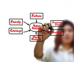 rencana keuangan masa depan - planyourwedding.co.in