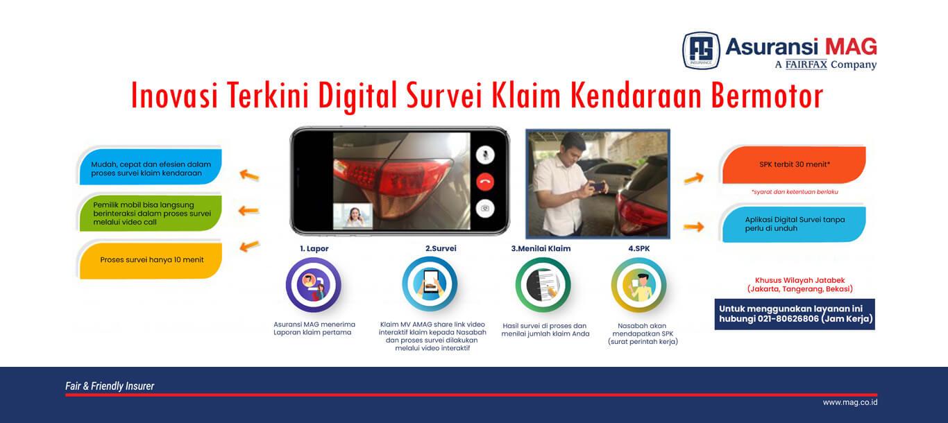 Slider Inovasi Digital Survei